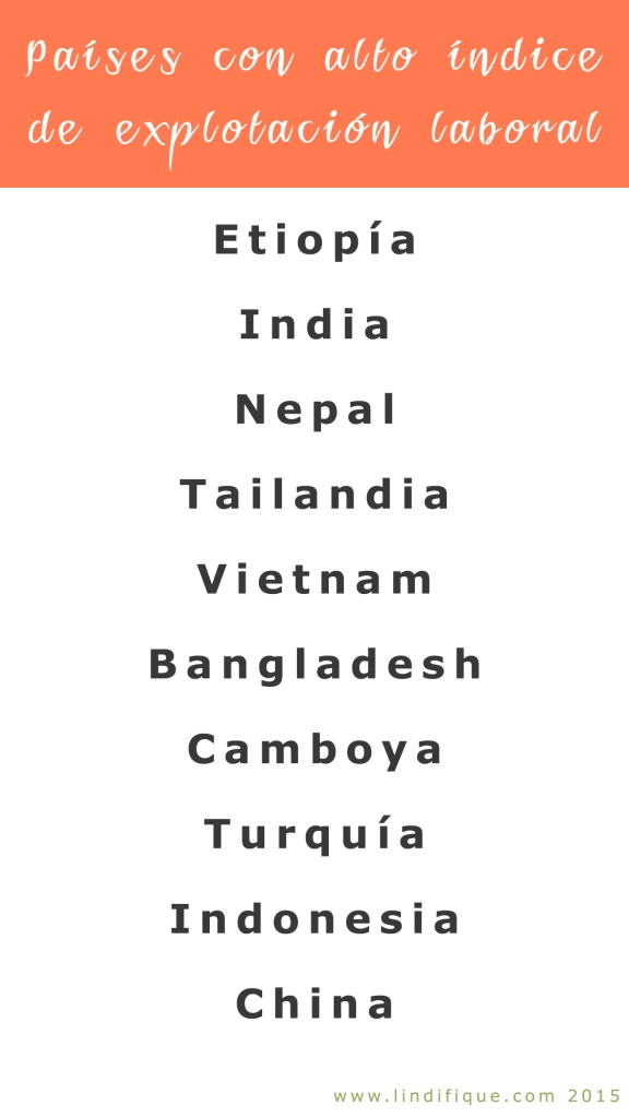 Blacklist of countries for sweatshops producing clothing 2015